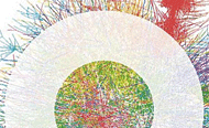Sustainability Science Textbooks